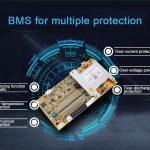 Та BMS-ийн талаар хэр их мэдлэгтэй вэ?